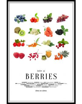 Table of Berries Juliste